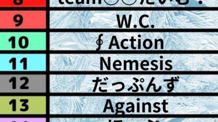 【荒野行動】22時実況配信 たこ焼き屋とまと賞金ルーム 第14回確定枠争奪戦(予選)