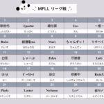 【荒野行動】2月度 MFLL Day3【実況配信】GB鯖